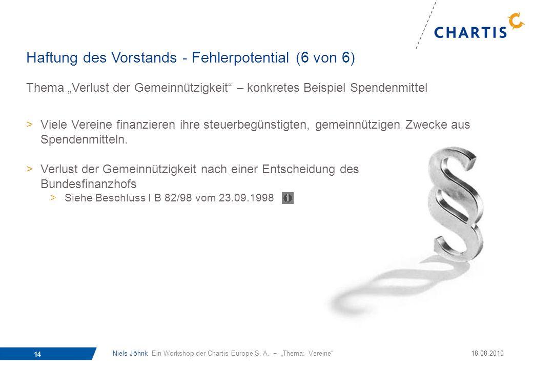 Niels Jöhnk Ein Workshop der Chartis Europe S. A. Thema: Vereine 14 18.08.2010 Thema Verlust der Gemeinnützigkeit – konkretes Beispiel Spendenmittel >