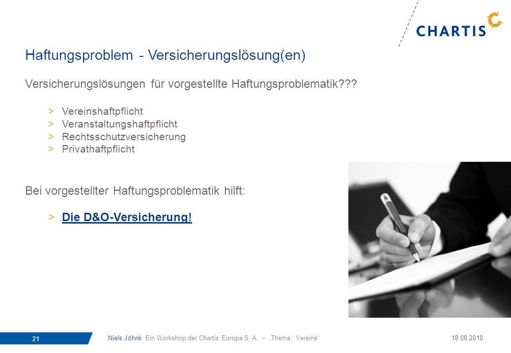 Niels Jöhnk Ein Workshop der Chartis Europe S. A. Thema: Vereine 21 18.08.2010 Versicherungslösungen für vorgestellte Haftungsproblematik??? >Vereinsh