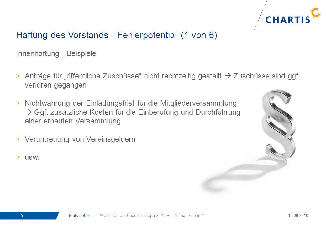 Niels Jöhnk Ein Workshop der Chartis Europe S. A. Thema: Vereine 9 18.08.2010 Innenhaftung - Beispiele >Anträge für öffentliche Zuschüsse nicht rechtz