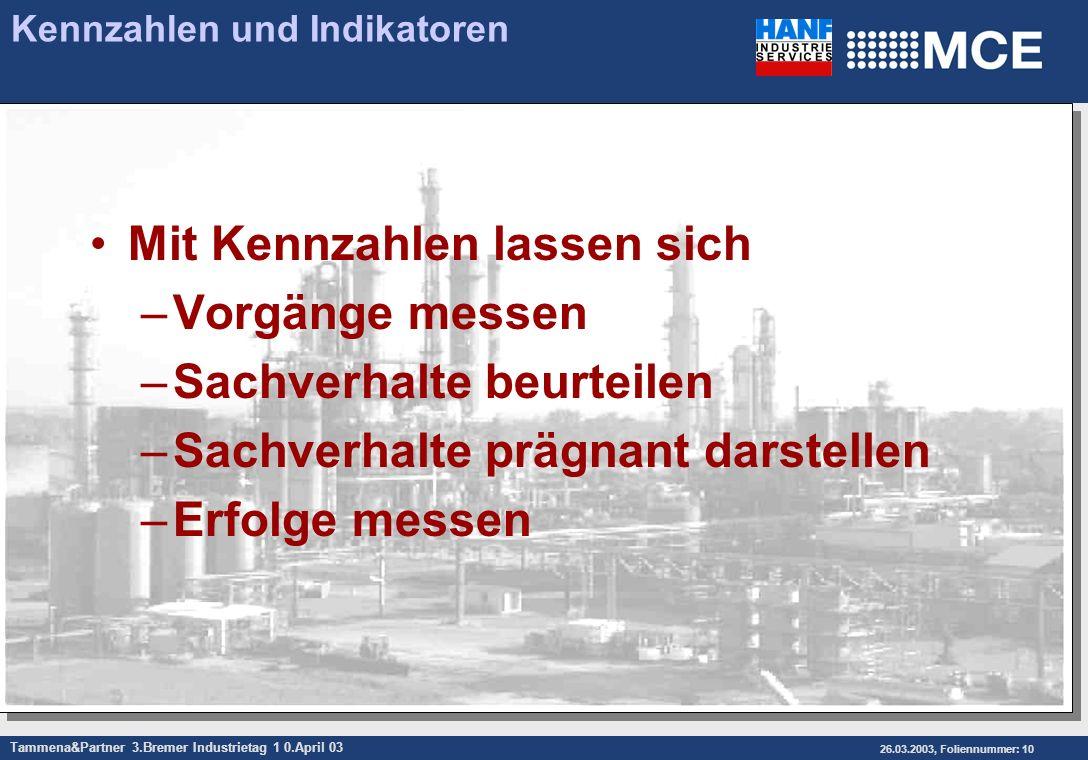 Tammena&Partner 3.Bremer Industrietag 1 0.April 03 26.03.2003, Foliennummer: 10 Mit Kennzahlen lassen sich –Vorgänge messen –Sachverhalte beurteilen –