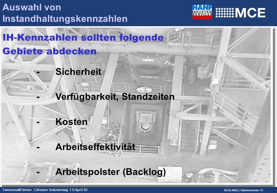 Tammena&Partner 3.Bremer Industrietag 1 0.April 03 26.03.2003, Foliennummer: 11 -Sicherheit -Verfügbarkeit, Standzeiten -Kosten -Arbeitseffektivität -