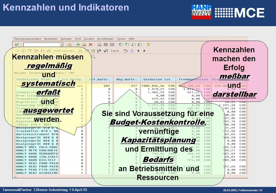 Tammena&Partner 3.Bremer Industrietag 1 0.April 03 26.03.2003, Foliennummer: 12 Kennzahlen und Indikatoren Sie sind Voraussetzung für eine Budget-Kost