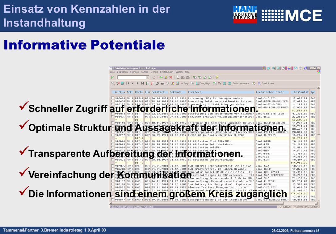 Tammena&Partner 3.Bremer Industrietag 1 0.April 03 26.03.2003, Foliennummer: 15 Schneller Zugriff auf erforderliche Informationen. Optimale Struktur u