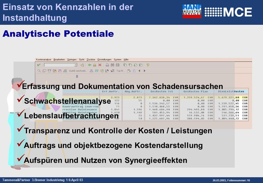 Tammena&Partner 3.Bremer Industrietag 1 0.April 03 26.03.2003, Foliennummer: 16 Erfassung und Dokumentation von Schadensursachen Schwachstellenanalyse