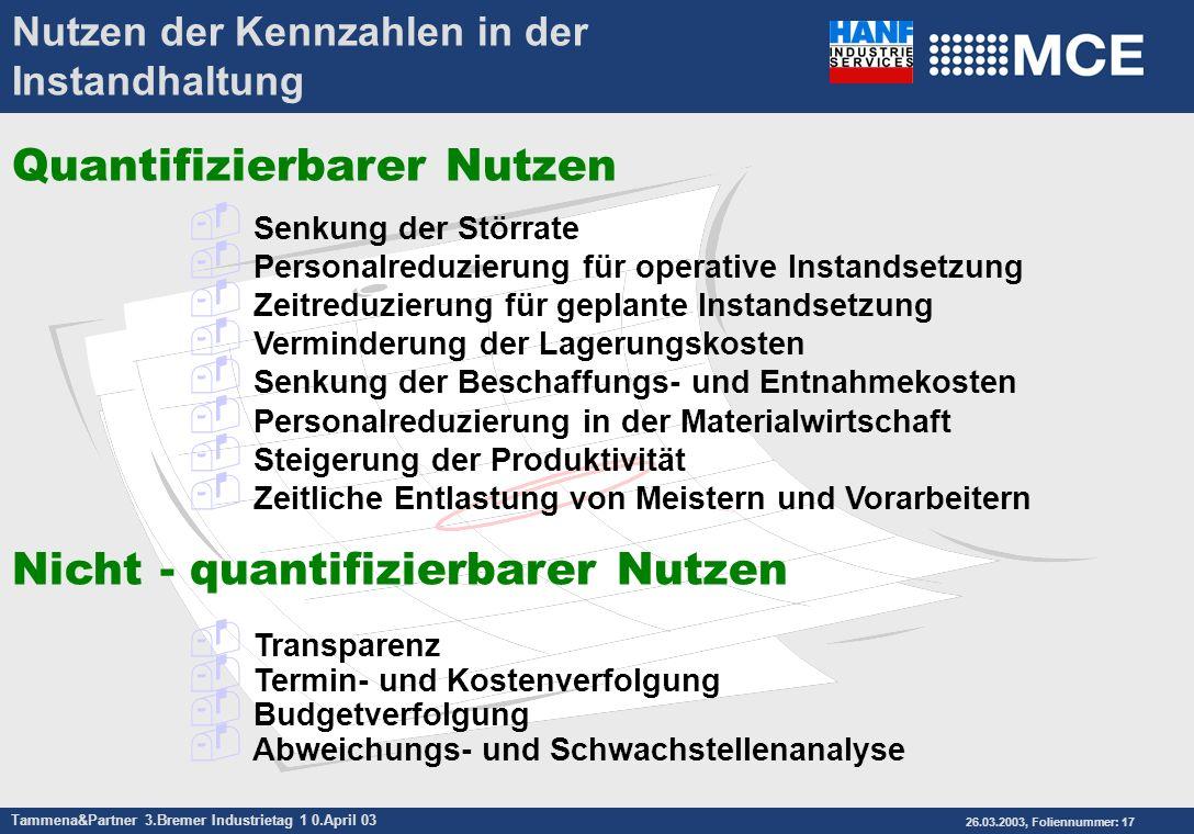 Tammena&Partner 3.Bremer Industrietag 1 0.April 03 26.03.2003, Foliennummer: 17 Nutzen der Kennzahlen in der Instandhaltung Quantifizierbarer Nutzen S