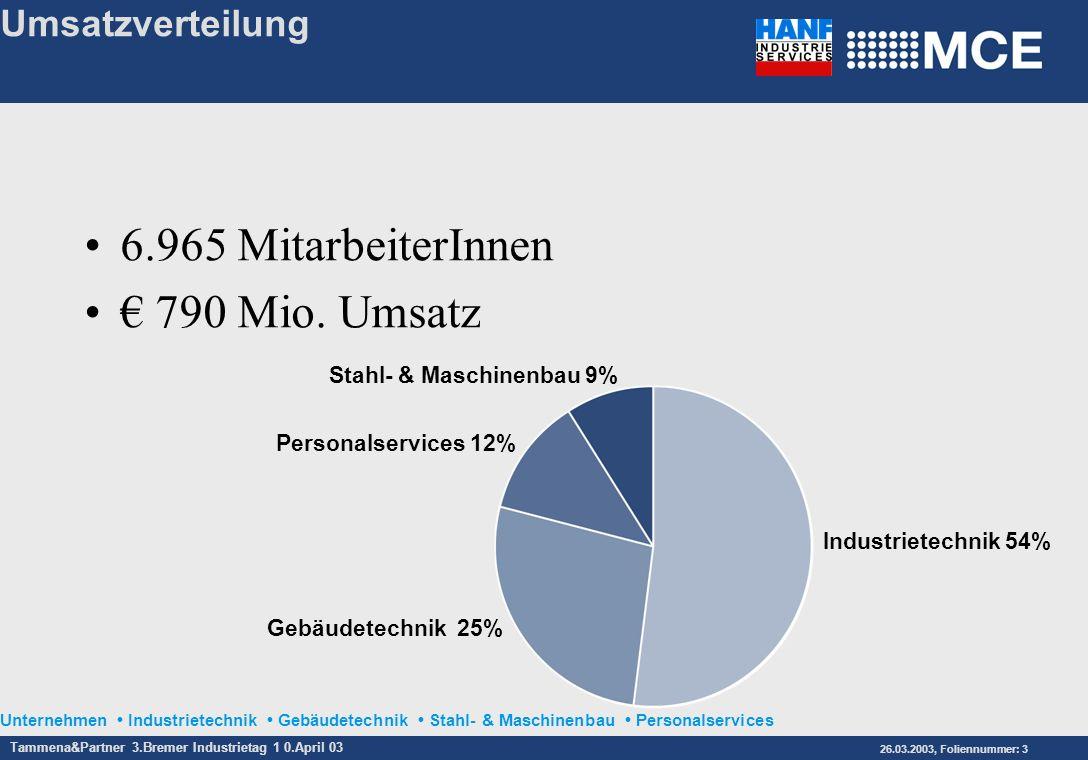 Tammena&Partner 3.Bremer Industrietag 1 0.April 03 26.03.2003, Foliennummer: 3 Unternehmen Industrietechnik Gebäudetechnik Stahl- & Maschinenbau Perso
