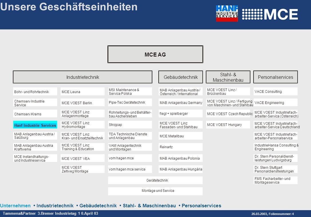 Tammena&Partner 3.Bremer Industrietag 1 0.April 03 26.03.2003, Foliennummer: 4 Personalservices Stahl- & Maschinenbau Gebäudetechnik Industrietechnik