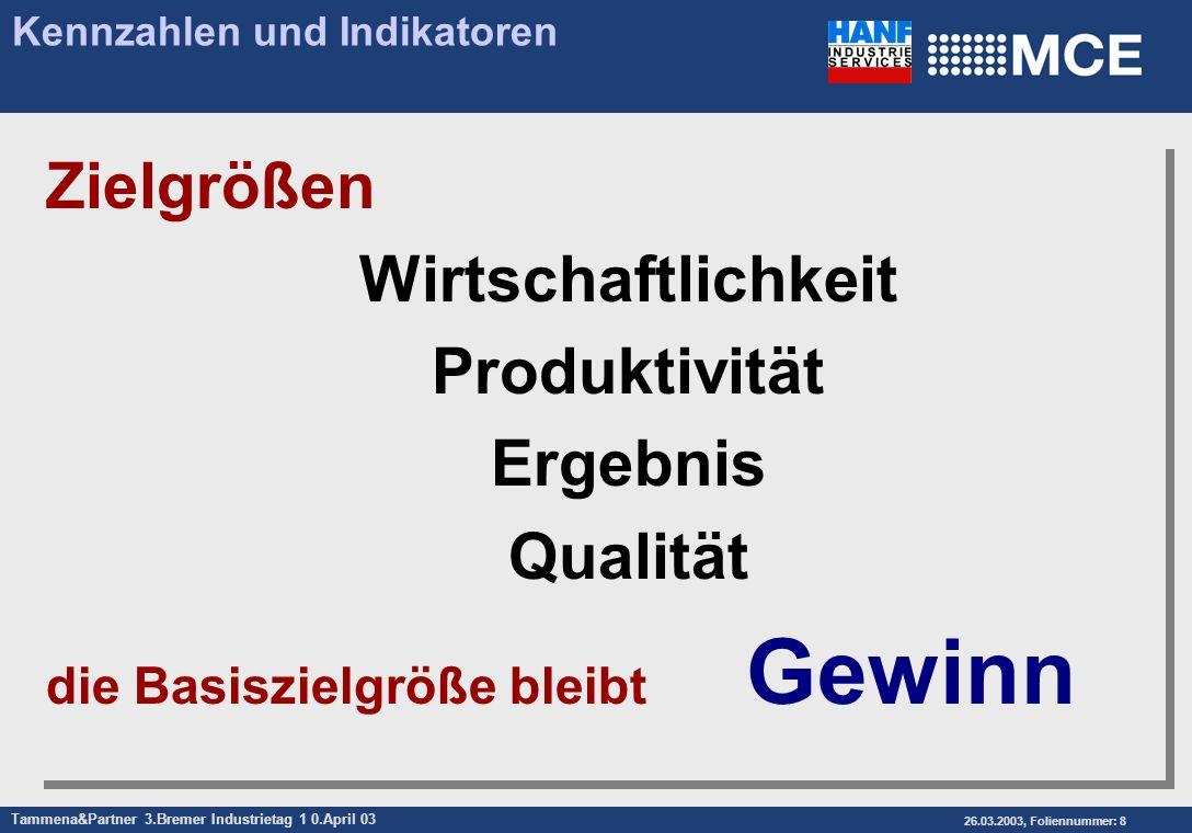 Tammena&Partner 3.Bremer Industrietag 1 0.April 03 26.03.2003, Foliennummer: 8 Zielgrößen Wirtschaftlichkeit Produktivität Ergebnis Qualität die Basis