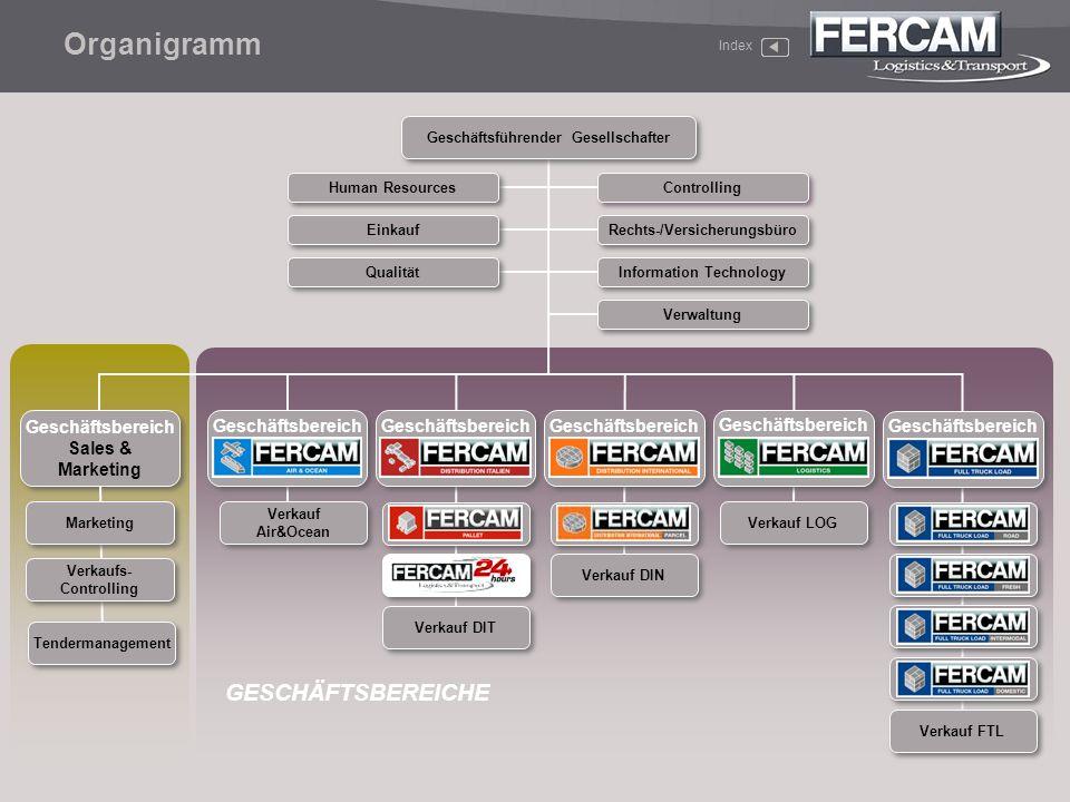 Organigramm Index GESCHÄFTSBEREICHE Geschäftsführender Gesellschafter Controlling Human Resources Einkauf Qualität Rechts-/Versicherungsbüro Informati