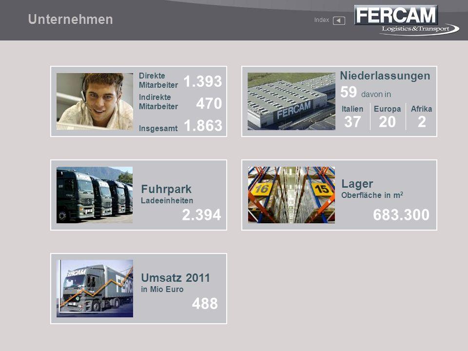 Unternehmen Fuhrpark Ladeeinheiten 2.394 488 Umsatz 2011 in Mio Euro Index Niederlassungen 59 davon in 2037 ItalienEuropaAfrika 2 683.300 Lager Oberfl