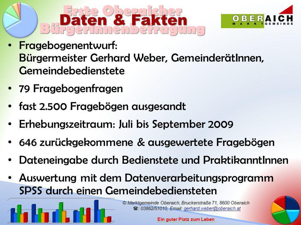© Marktgemeinde Oberaich, Bruckerstraße 71, 8600 Oberaich : 03862/51010, Email: © Marktgemeinde Oberaich, Bruckerstraße 71, 8600 Oberaich : 03862/51010, Email: gerhard.weber@oberaich.atgerhard.weber@oberaich.at Ein guter Platz zum Leben Erste Oberaicher BürgerInnenbefragung Teil II: Fragen mit Antwortkategorien 8) Welche Projekte bzw.