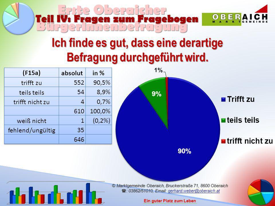 © Marktgemeinde Oberaich, Bruckerstraße 71, 8600 Oberaich : 03862/51010, Email: © Marktgemeinde Oberaich, Bruckerstraße 71, 8600 Oberaich : 03862/51010, Email: gerhard.weber@oberaich.atgerhard.weber@oberaich.at Ein guter Platz zum Leben Erste Oberaicher BürgerInnenbefragung Teil II: Fragen mit Antwortkategorien