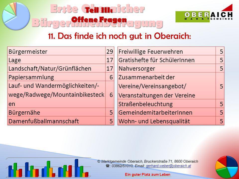 © Marktgemeinde Oberaich, Bruckerstraße 71, 8600 Oberaich : 03862/51010, Email: © Marktgemeinde Oberaich, Bruckerstraße 71, 8600 Oberaich : 03862/51010, Email: gerhard.weber@oberaich.atgerhard.weber@oberaich.at Ein guter Platz zum Leben Erste Oberaicher BürgerInnenbefragung Teil III: Offene Fragen 11.