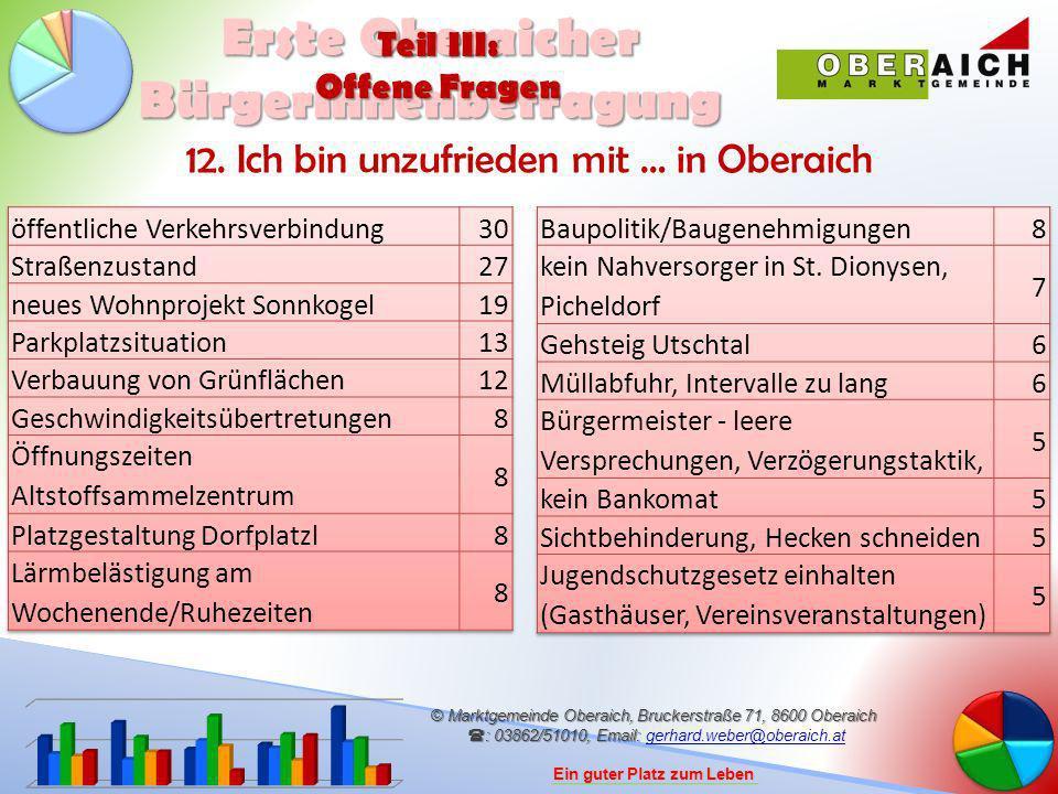 © Marktgemeinde Oberaich, Bruckerstraße 71, 8600 Oberaich : 03862/51010, Email: © Marktgemeinde Oberaich, Bruckerstraße 71, 8600 Oberaich : 03862/51010, Email: gerhard.weber@oberaich.atgerhard.weber@oberaich.at Ein guter Platz zum Leben Erste Oberaicher BürgerInnenbefragung Teil III: Offene Fragen 12.