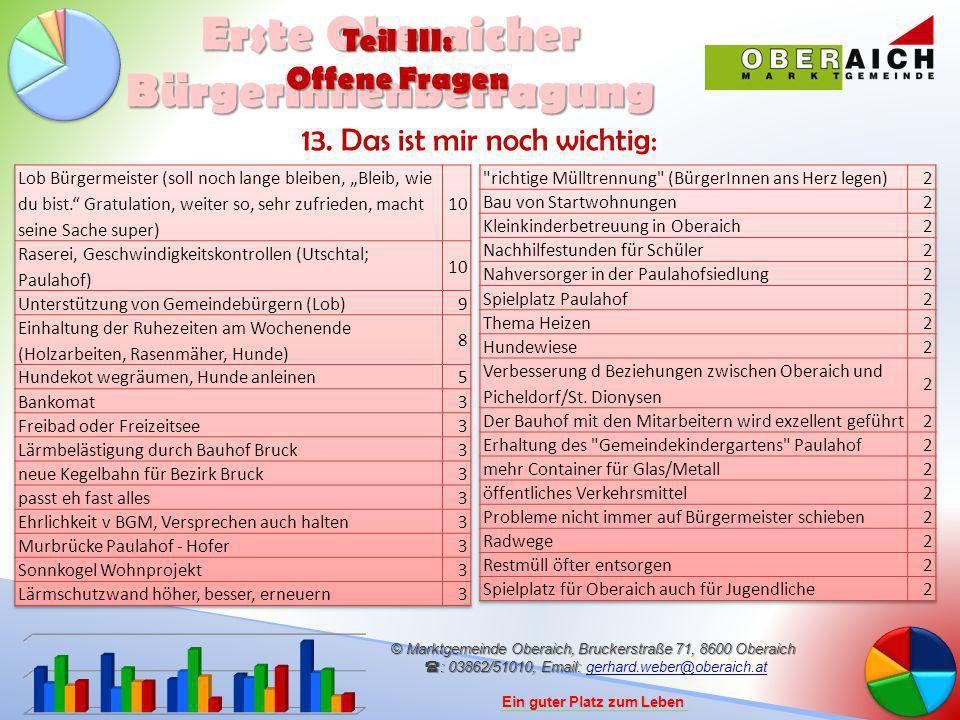 © Marktgemeinde Oberaich, Bruckerstraße 71, 8600 Oberaich : 03862/51010, Email: © Marktgemeinde Oberaich, Bruckerstraße 71, 8600 Oberaich : 03862/51010, Email: gerhard.weber@oberaich.atgerhard.weber@oberaich.at Ein guter Platz zum Leben Erste Oberaicher BürgerInnenbefragung Teil III: Offene Fragen 13.