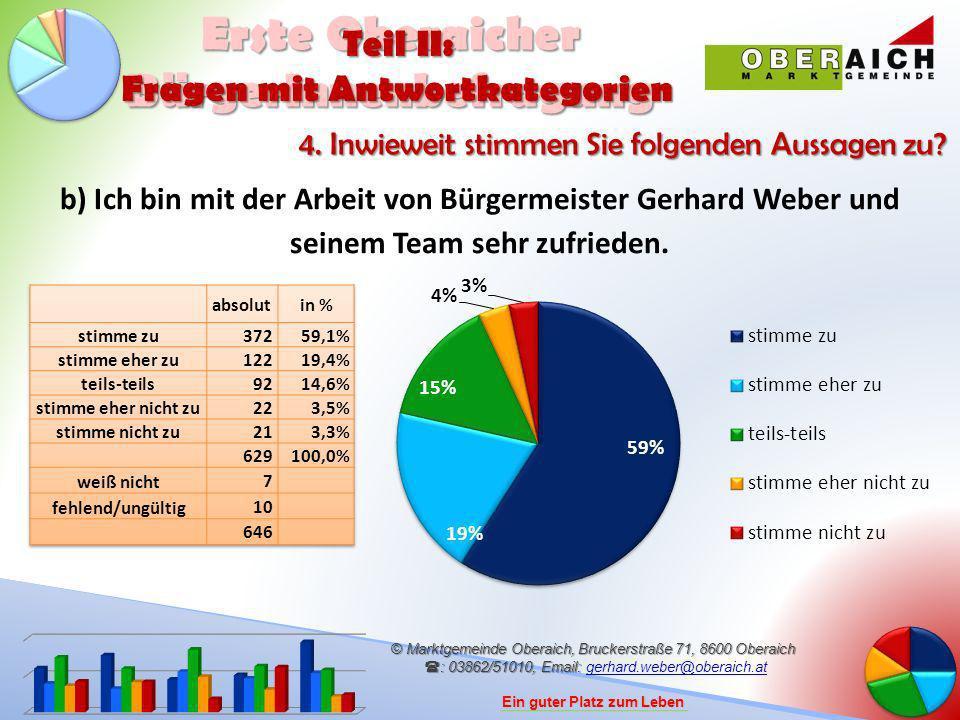 © Marktgemeinde Oberaich, Bruckerstraße 71, 8600 Oberaich : 03862/51010, Email: © Marktgemeinde Oberaich, Bruckerstraße 71, 8600 Oberaich : 03862/51010, Email: gerhard.weber@oberaich.atgerhard.weber@oberaich.at Ein guter Platz zum Leben Erste Oberaicher BürgerInnenbefragung 4.