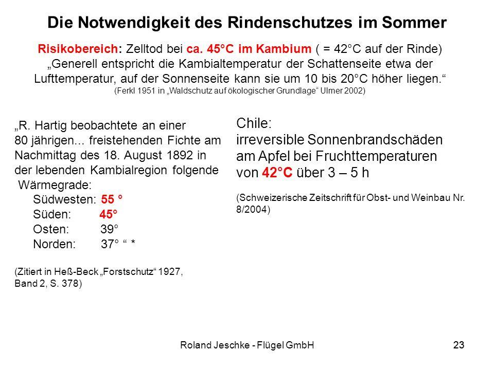 23Roland Jeschke - Flügel GmbH23 Die Notwendigkeit des Rindenschutzes im Sommer R.
