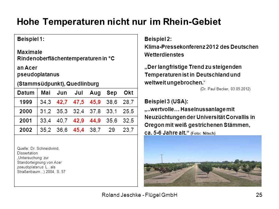 25Roland Jeschke - Flügel GmbH25 Hohe Temperaturen nicht nur im Rhein-Gebiet Beispiel 2: Klima-Pressekonferenz 2012 des Deutschen Wetterdienstes Der langfristige Trend zu steigenden Temperaturen ist in Deutschland und weltweit ungebrochen.