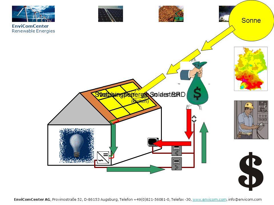 EnviComCenter Renewable Energies EnviComCenter AG, Provinostraße 52, D-86153 Augsburg, Telefon +49(0)821-56081-0, Telefax -30, www.envicom.com, info@envicom.comwww.envicom.com Photovoltaik eine Präsentation der Netzeinspeisung Solarstrom (klicken)