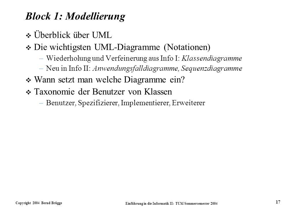 Copyright 2004 Bernd Brügge Einführung in die Informatik II: TUM Sommersemester 2004 17 Block 1: Modellierung v Überblick über UML v Die wichtigsten UML-Diagramme (Notationen) –Wiederholung und Verfeinerung aus Info I: Klassendiagramme –Neu in Info II: Anwendungsfalldiagramme, Sequenzdiagramme v Wann setzt man welche Diagramme ein.