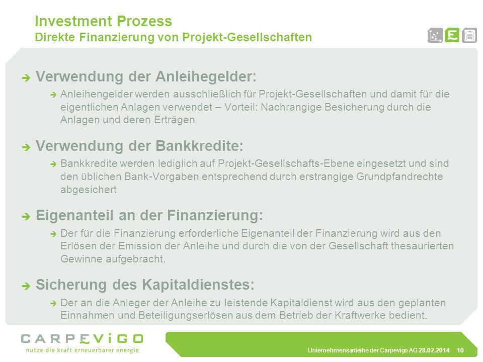 Unternehmensanleihe der Carpevigo AG 28.02.201410 Investment Prozess Direkte Finanzierung von Projekt-Gesellschaften Verwendung der Anleihegelder: Anl