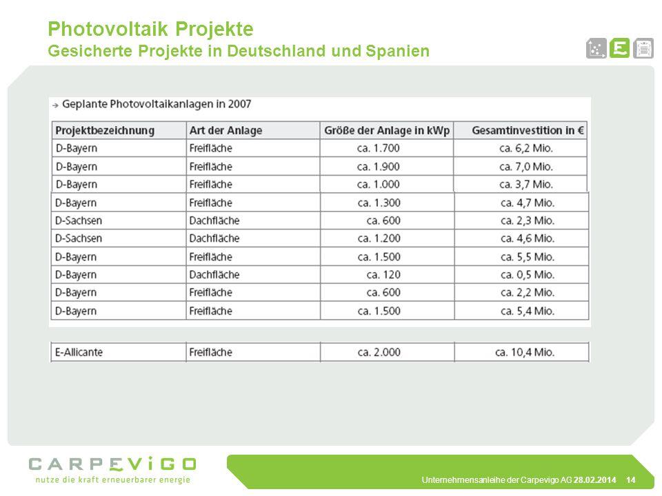 Unternehmensanleihe der Carpevigo AG 28.02.201414 Photovoltaik Projekte Gesicherte Projekte in Deutschland und Spanien
