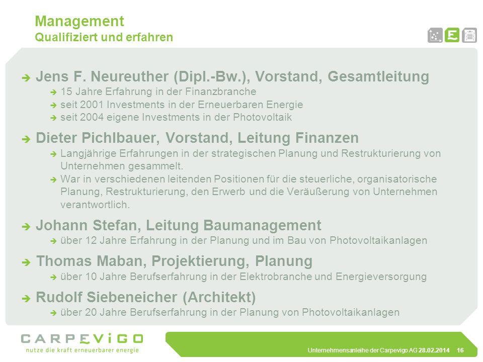Unternehmensanleihe der Carpevigo AG 28.02.201416 Management Qualifiziert und erfahren Jens F. Neureuther (Dipl.-Bw.), Vorstand, Gesamtleitung 15 Jahr