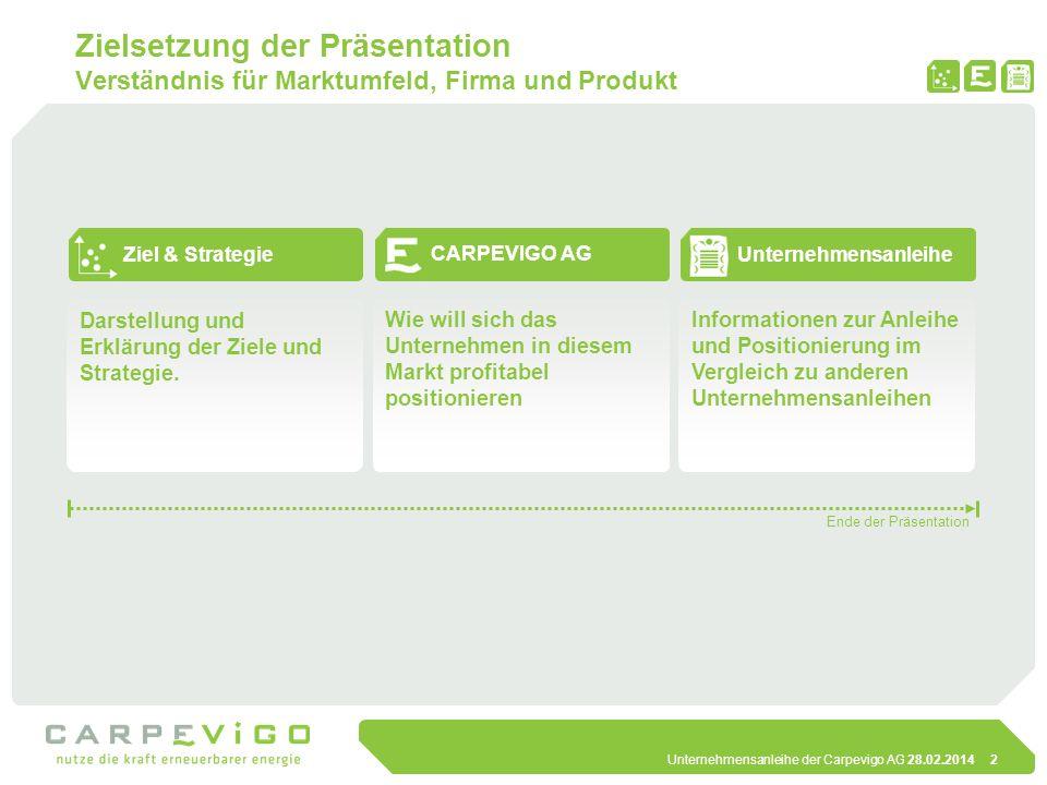 Unternehmensanleihe der Carpevigo AG 28.02.20143 Zusammenfassung Sichere Anlage im zukunftsträchtigen Photovoltaik Markt Der Anleger investiert in eine Unternehmensanleihe 6,75% jährlich auf 3 Jahre bzw.