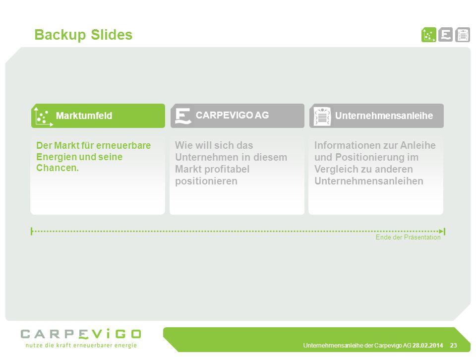 Unternehmensanleihe der Carpevigo AG 28.02.201423 Marktumfeld Backup Slides Der Markt für erneuerbare Energien und seine Chancen. Informationen zur An