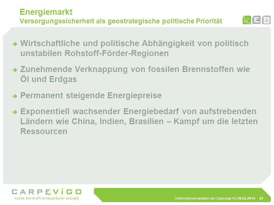 Unternehmensanleihe der Carpevigo AG 28.02.201424 Energiemarkt Versorgungssicherheit als geostrategische politische Priorität Wirtschaftliche und poli