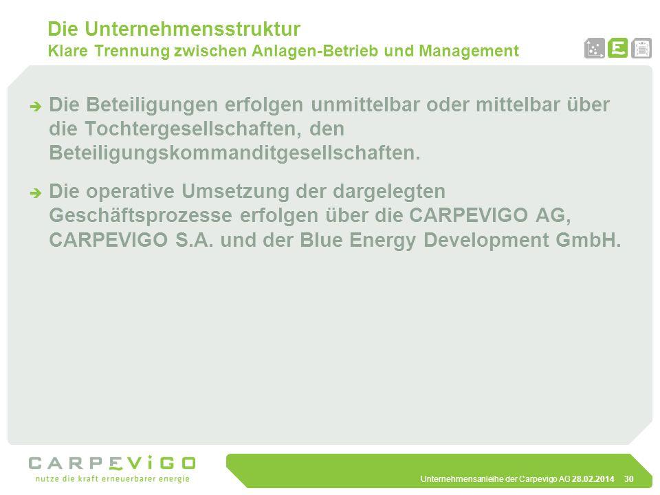 Unternehmensanleihe der Carpevigo AG 28.02.201430 Die Unternehmensstruktur Klare Trennung zwischen Anlagen-Betrieb und Management Die Beteiligungen er