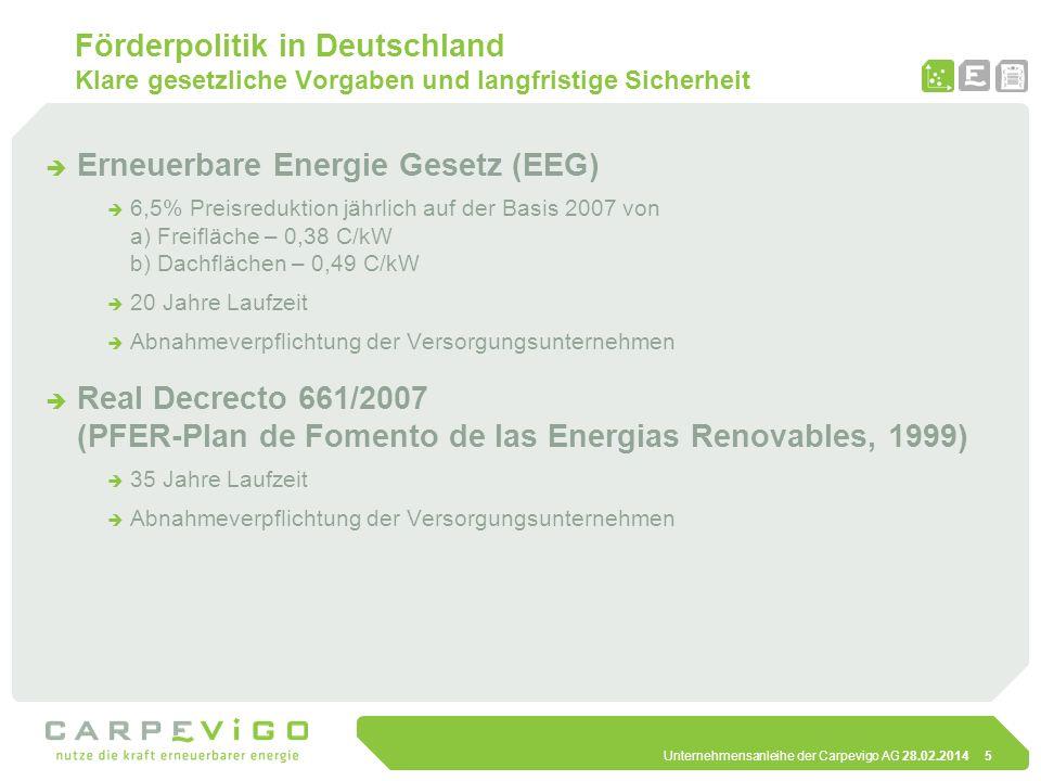 Unternehmensanleihe der Carpevigo AG 28.02.20146 Investitionsstrategie CARPEVIGO Investition in Photovoltaik-Anlagen in Deutschland und Spanien CARPEVIGO produziert Strom durch ein Portfolios von Photovoltaik-Anlagen kleinerer und mittlerer Größe in Deutschland und Spanien durchschnittliche Anlagengröße: ab 100 kW bis 20 MW Umfang Gesamtportfolio Ende 2008 in MW und : 28 MW – 120 Mio.