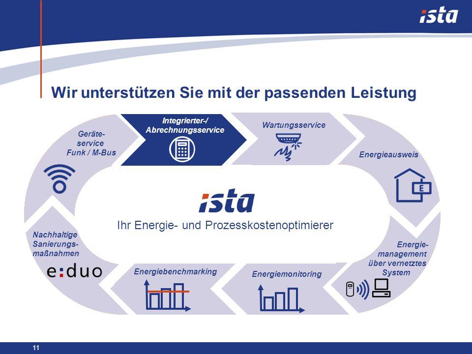 11 Wir unterstützen Sie mit der passenden Leistung Geräte- service Funk / M-Bus Integrierter-/ Abrechnungsservice Wartungsservice Energieausweis Energ