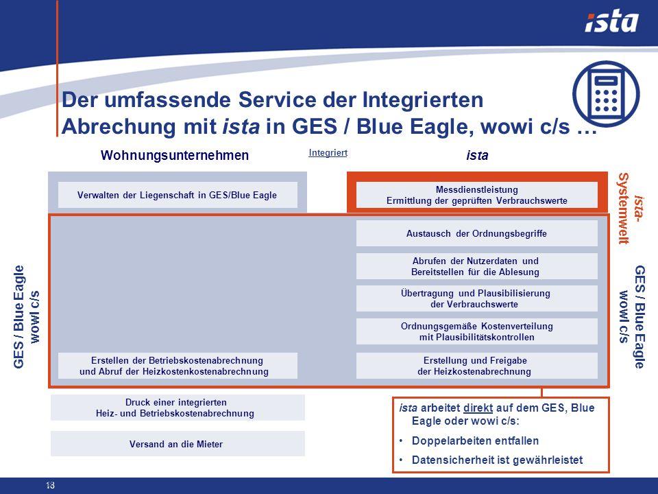 18 Austausch der Ordnungsbegriffe Erstellung und Freigabe der Heizkostenabrechnung Wohnungsunternehmen Verwalten der Liegenschaft in GES/Blue Eagle GE