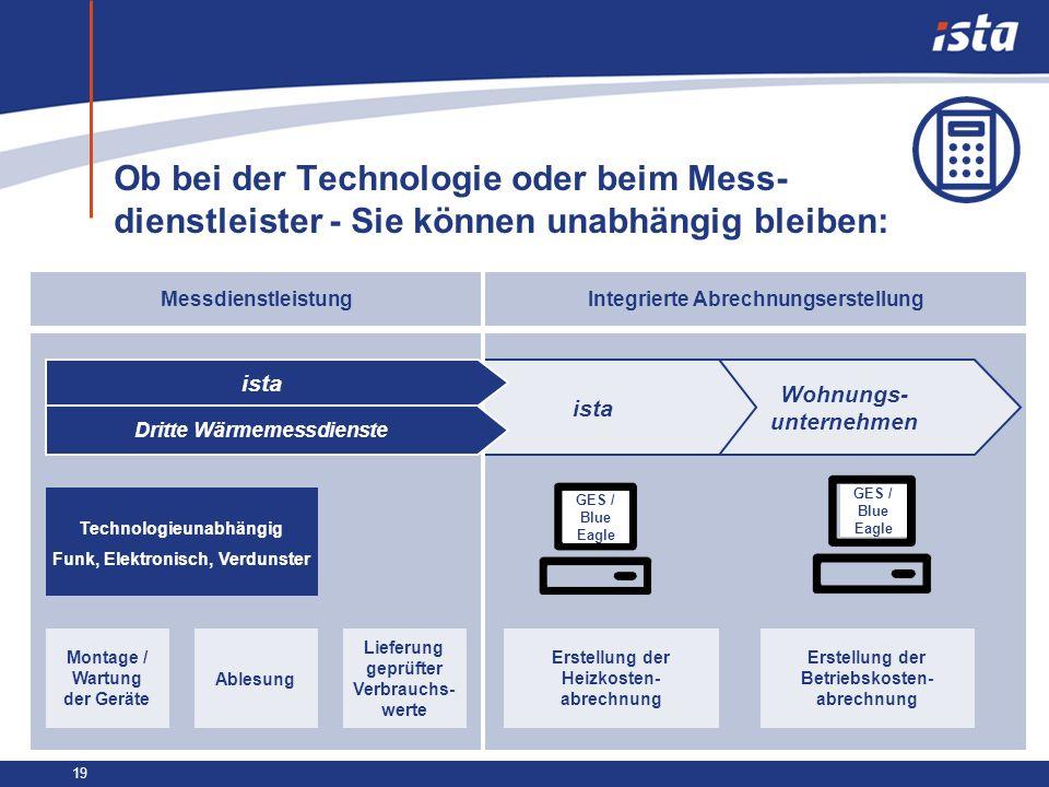 19 Erstellung der Heizkosten- abrechnung Erstellung der Betriebskosten- abrechnung Ob bei der Technologie oder beim Mess- dienstleister - Sie können u
