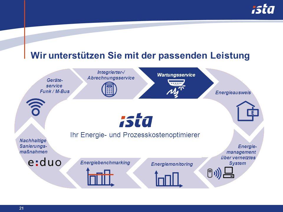 21 Wir unterstützen Sie mit der passenden Leistung Geräte- service Funk / M-Bus Integrierter-/ Abrechnungsservice Wartungsservice Energieausweis Energ