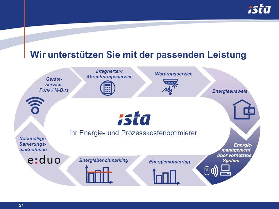 27 Wir unterstützen Sie mit der passenden Leistung Geräte- service Funk / M-Bus Integrierter-/ Abrechnungsservice Wartungsservice Energieausweis manag