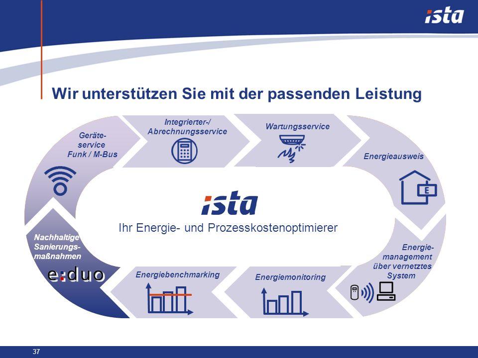 37 Wir unterstützen Sie mit der passenden Leistung Geräte- service Funk / M-Bus Integrierter-/ Abrechnungsservice Wartungsservice Energieausweis Energ