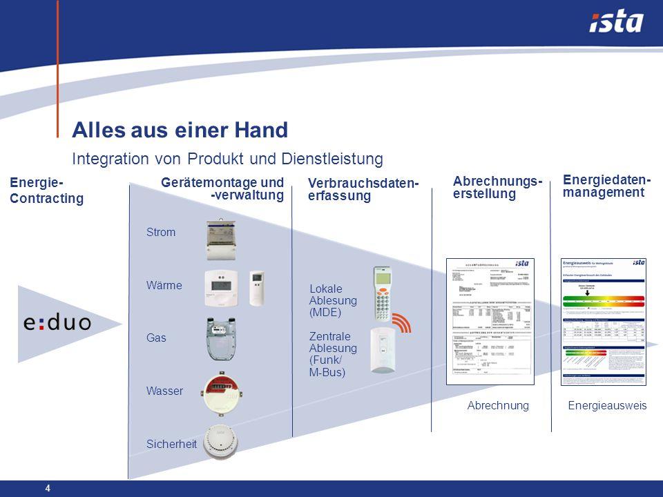 4 Alles aus einer Hand Integration von Produkt und Dienstleistung Abrechnung Lokale Ablesung (MDE) Zentrale Ablesung (Funk/ M-Bus) Strom Wärme Gas Was