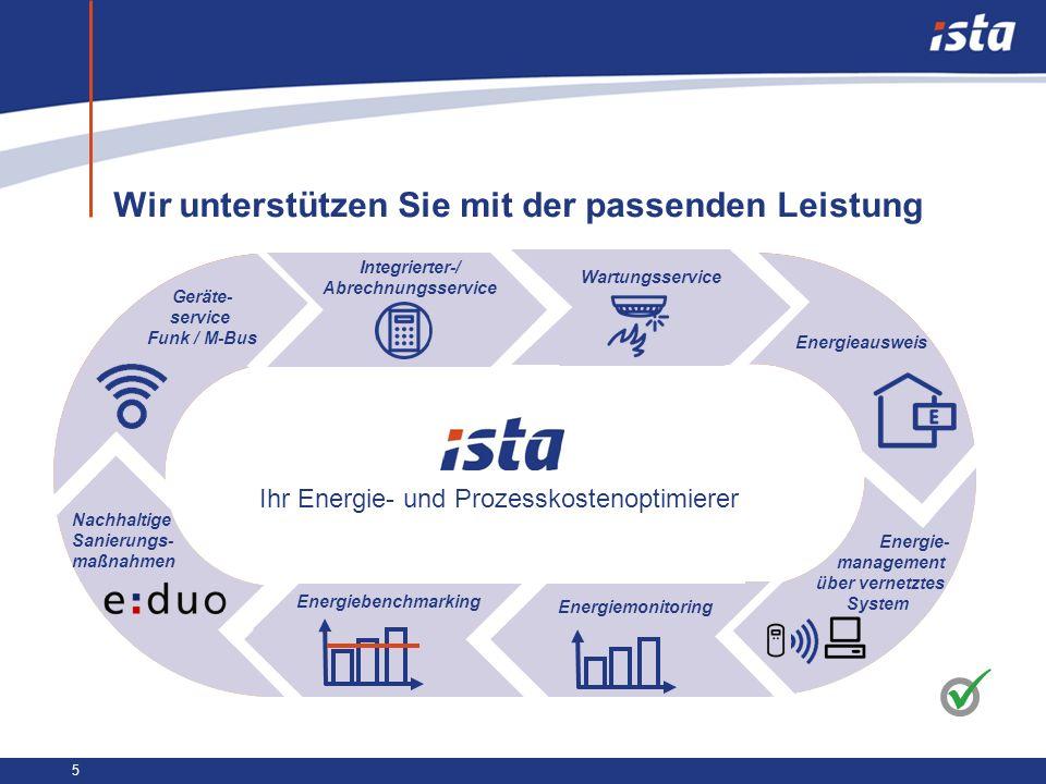5 Wir unterstützen Sie mit der passenden Leistung Geräte- service Funk / M-Bus Integrierter-/ Abrechnungsservice Wartungsservice Energieausweis Energi