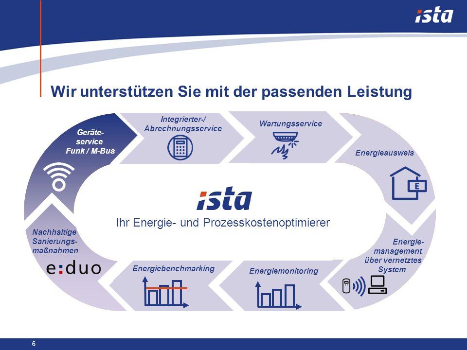 6 Wir unterstützen Sie mit der passenden Leistung Geräte- service Funk / M-Bus Integrierter-/ Abrechnungsservice Wartungsservice Energieausweis Energi