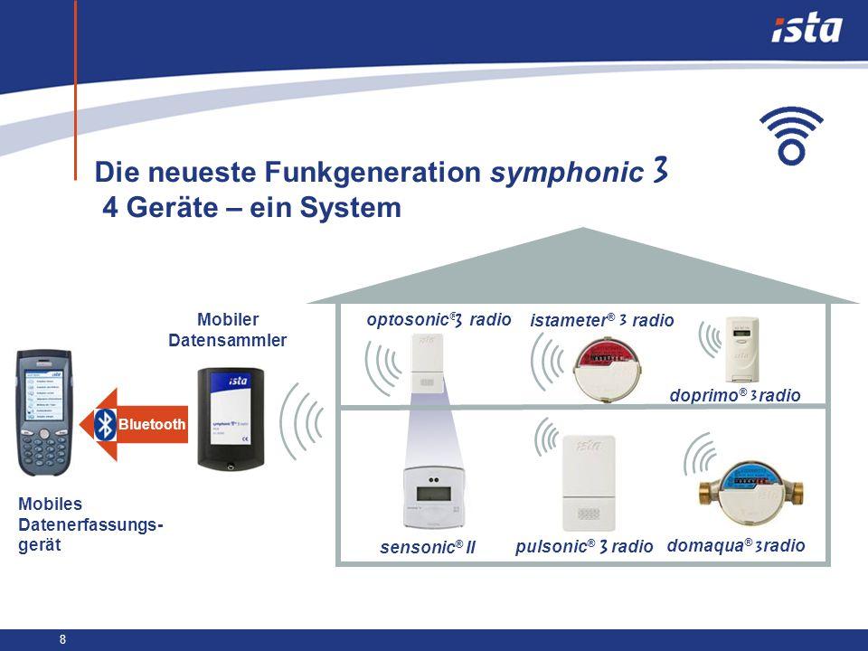 8 Die neueste Funkgeneration symphonic 4 Geräte – ein System Mobiler Datensammler Mobiles Datenerfassungs- gerät doprimo ® radio istameter ® radio dom