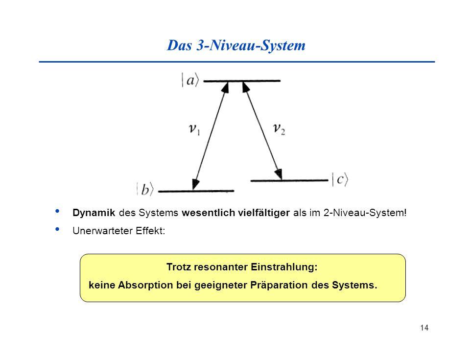 14 Das 3-Niveau-System Dynamik des Systems wesentlich vielfältiger als im 2-Niveau-System! Unerwarteter Effekt: Trotz resonanter Einstrahlung: keine A