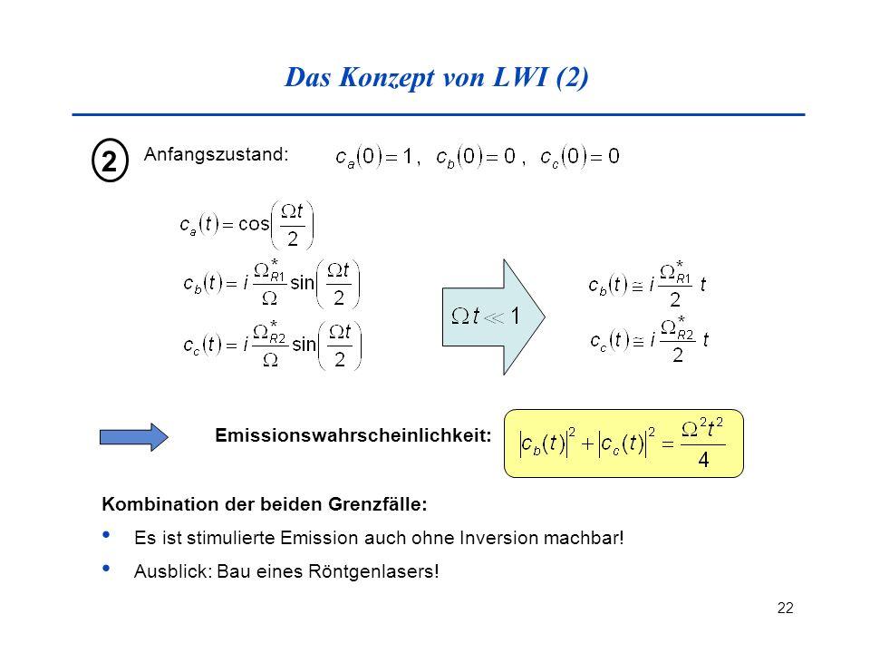 22 Das Konzept von LWI (2) 2 Anfangszustand: Emissionswahrscheinlichkeit: Kombination der beiden Grenzfälle: Es ist stimulierte Emission auch ohne Inversion machbar.