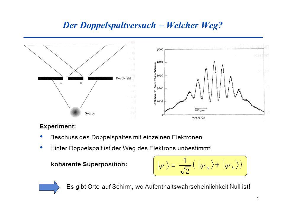 4 Der Doppelspaltversuch – Welcher Weg? Experiment: Beschuss des Doppelspaltes mit einzelnen Elektronen Hinter Doppelspalt ist der Weg des Elektrons u