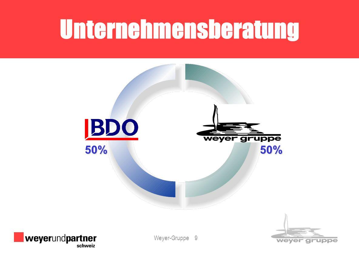Weyer-Gruppe 9 50% 50% Unternehmensberatung