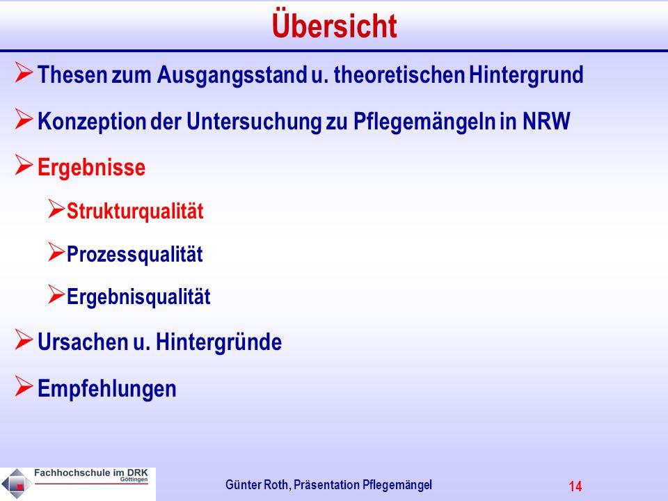 14 Günter Roth, Präsentation Pflegemängel Übersicht Thesen zum Ausgangsstand u.