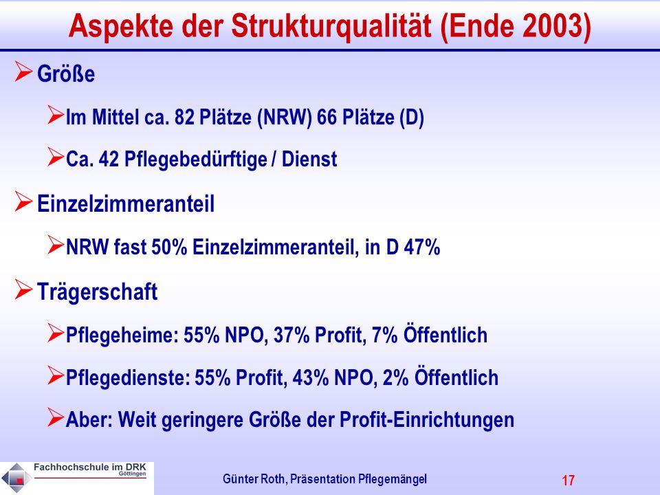 17 Günter Roth, Präsentation Pflegemängel Aspekte der Strukturqualität (Ende 2003) Größe Im Mittel ca.