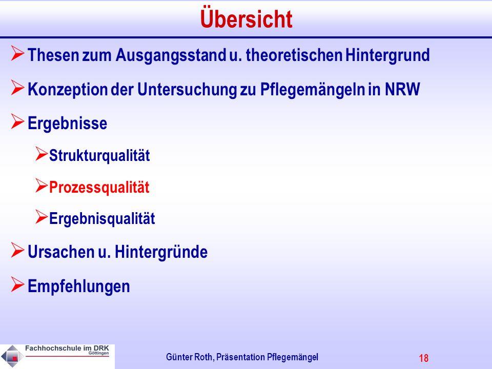 18 Günter Roth, Präsentation Pflegemängel Übersicht Thesen zum Ausgangsstand u.