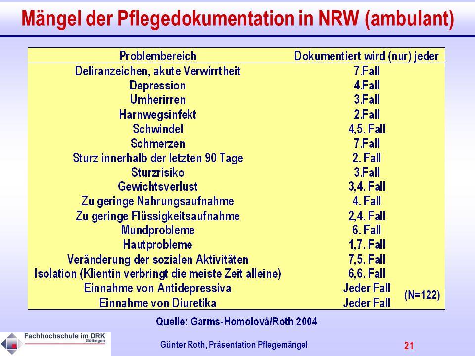 21 Günter Roth, Präsentation Pflegemängel Mängel der Pflegedokumentation in NRW (ambulant) (N=122)